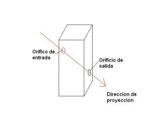 BALÍSTICA DE EFECTO Y FORENSE: DETERMINACIÓN DE TRAYECTORIA DE DISPAROS. 2